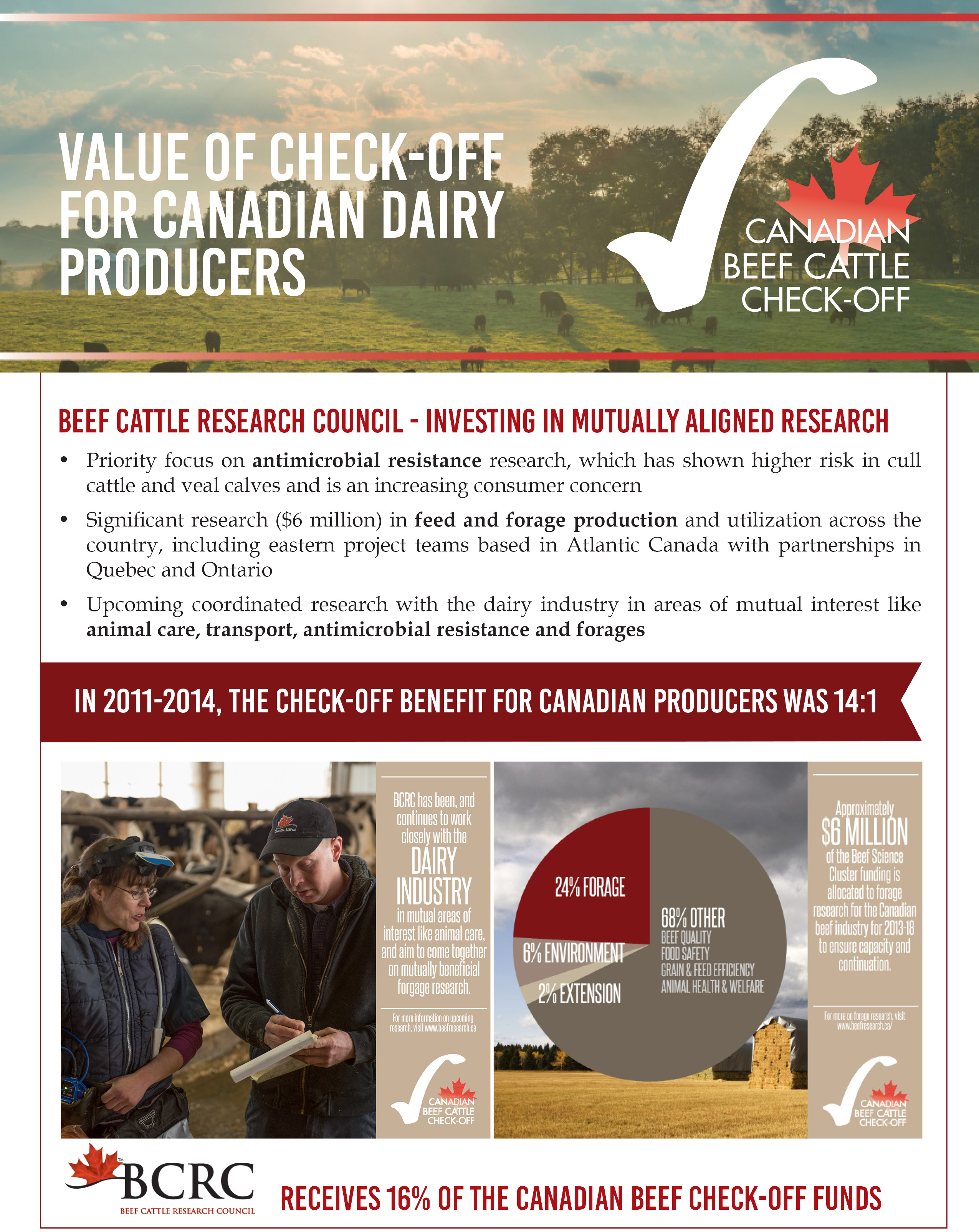 Value of check-off for canadian dairy producers
